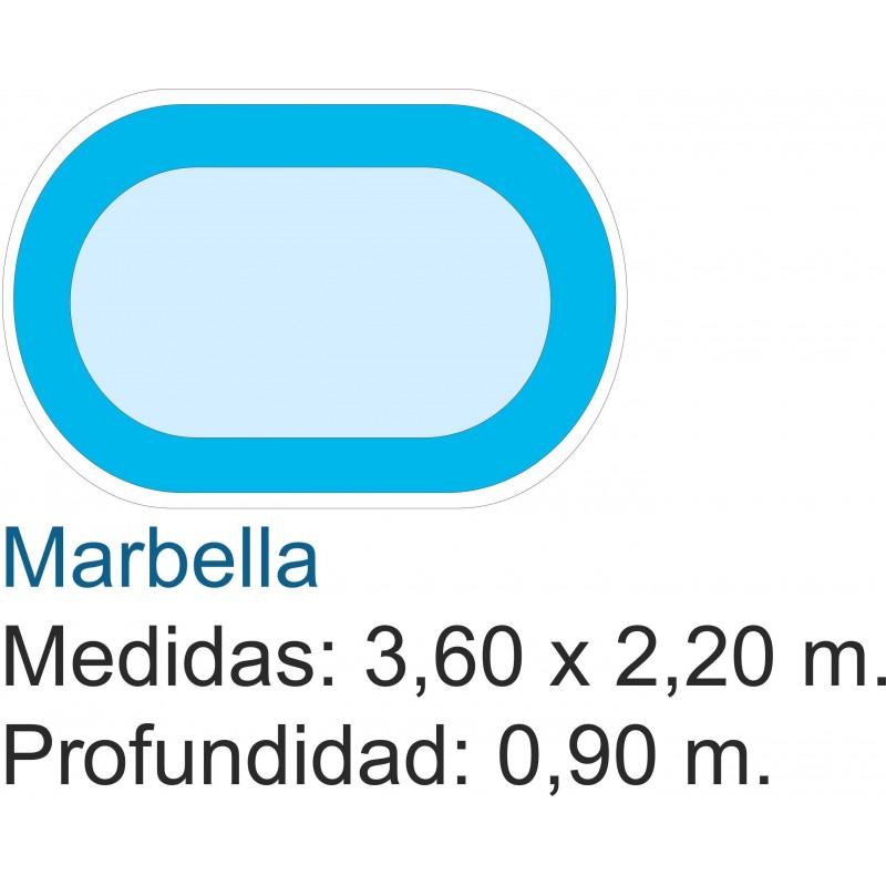 Piscina premier marbella for Piscinas premier